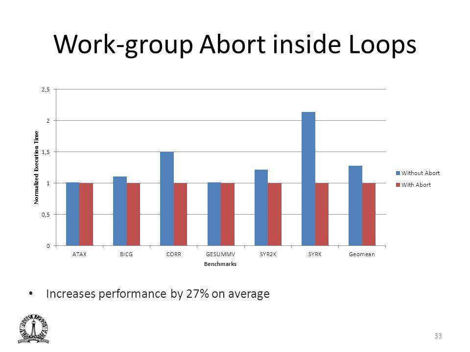 Work-group Abort inside Loops