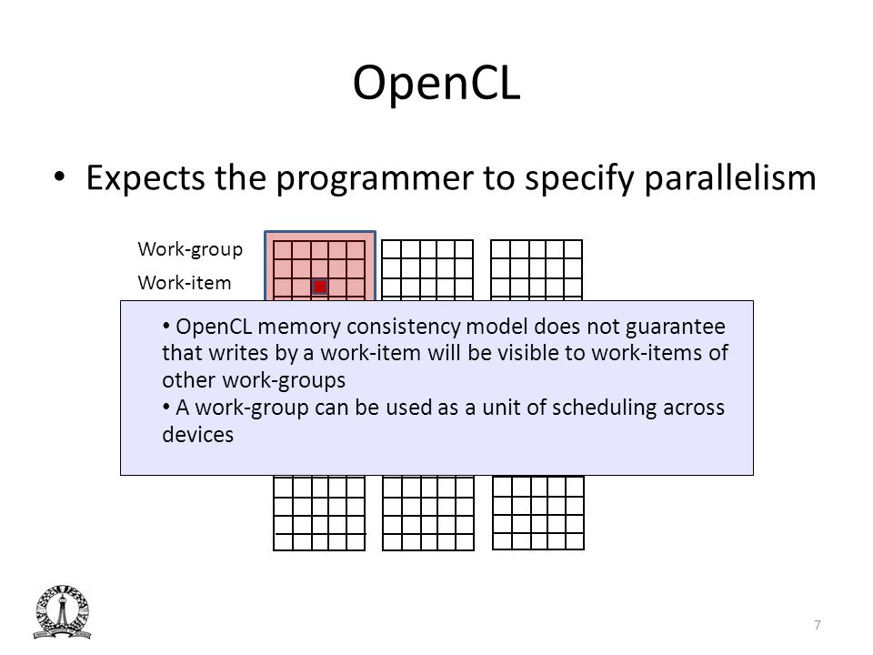 OpenCL Expects the programmer to specify parallelism