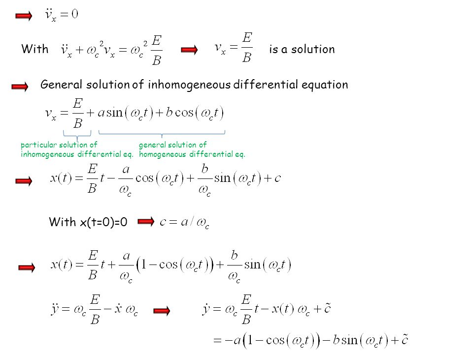 General solution of inhomogeneous differential equation