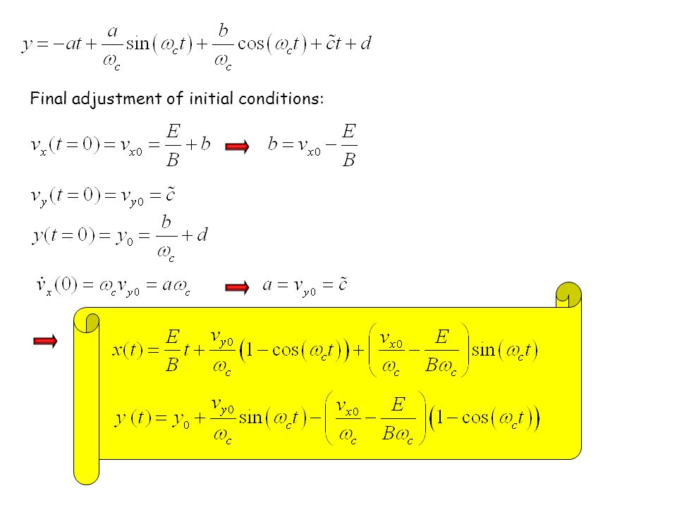 Final adjustment of initial conditions: