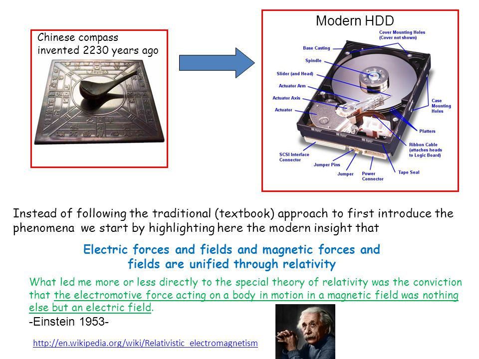 Modern HDD Chinese compass. invented 2230 years ago. Instead of following the traditional (textbook) approach to first introduce the.