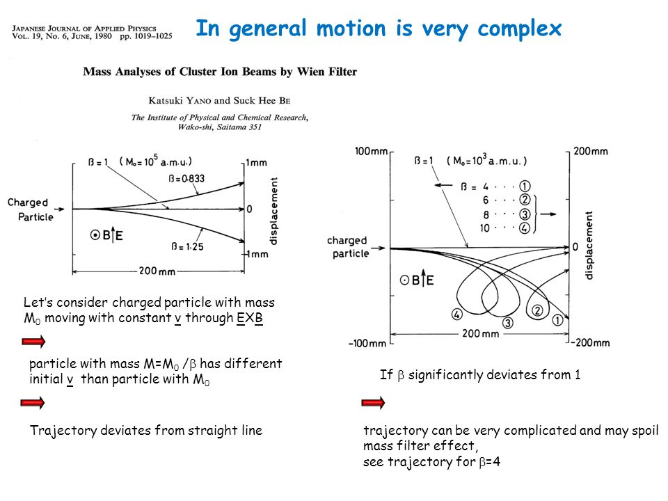 In general motion is very complex