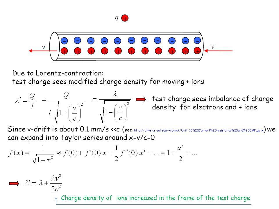Due to Lorentz-contraction: