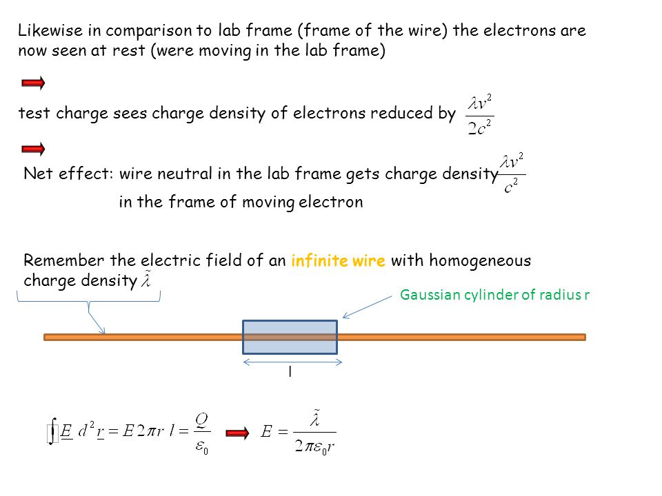 Likewise in comparison to lab frame (frame of the wire) the electrons are now seen at rest (were moving in the lab frame)