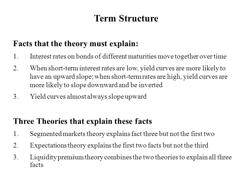 Facts that the theory must explain: