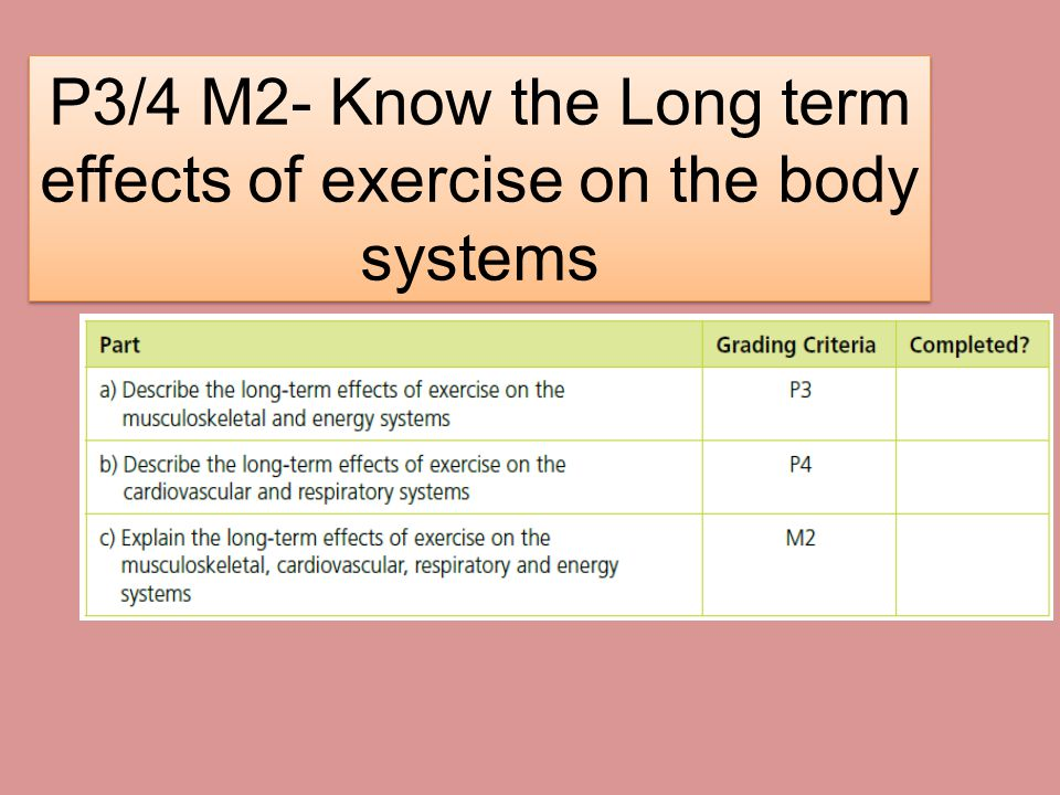 the effects of exercise essay In conclusion, chronic exercise can have many different positive effects on the body personally, i believe it is really important to take part in chronic exercise to keep a healthy lifestyle and reduce the risk of becoming obese, injured or suffering from any illnesses due to a poor lifestyle.