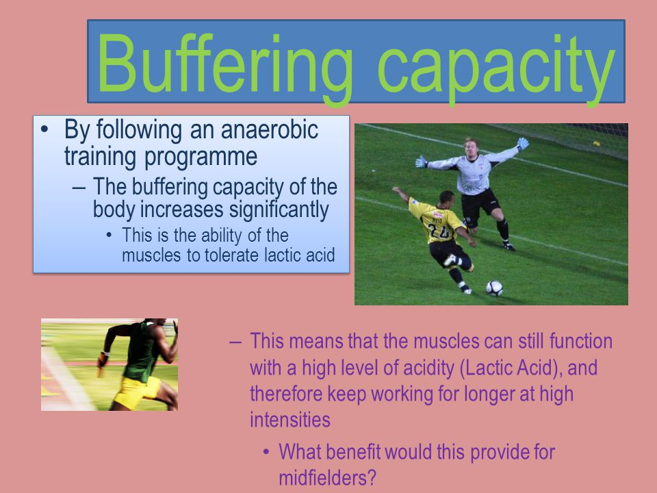 Buffering capacity By following an anaerobic training programme