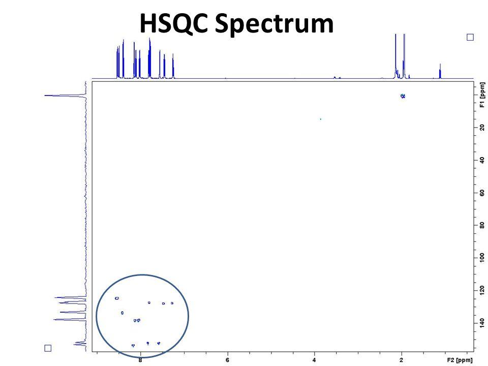 HSQC Spectrum