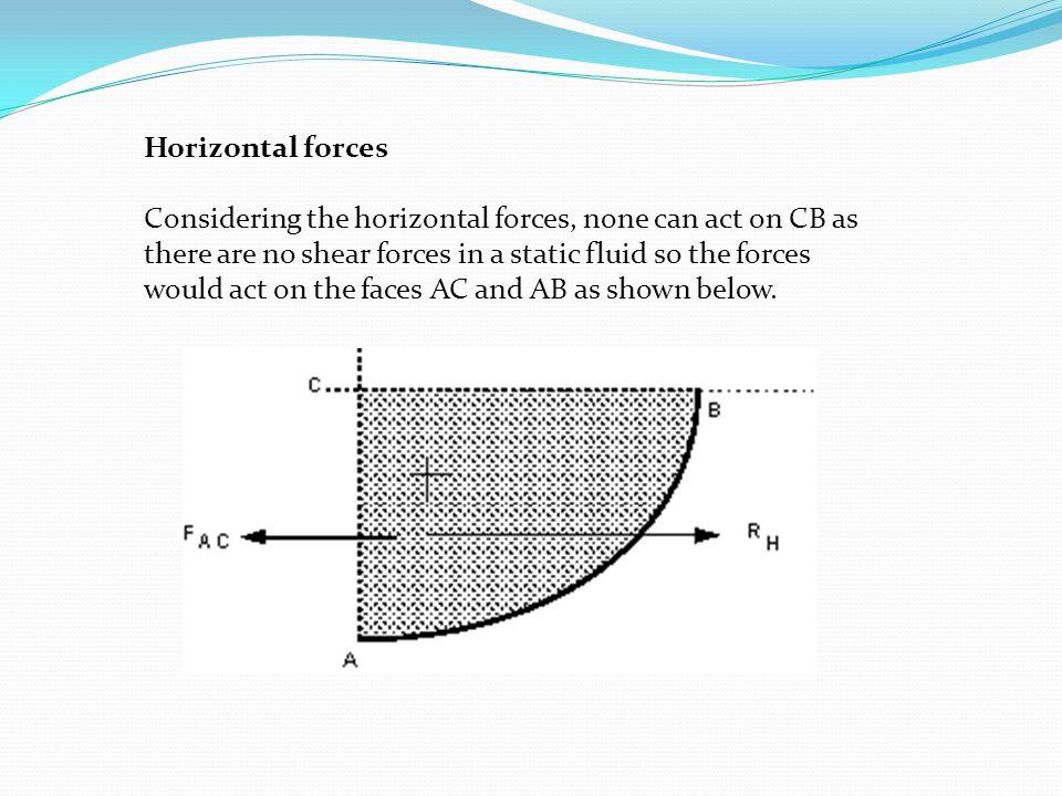 Horizontal forces