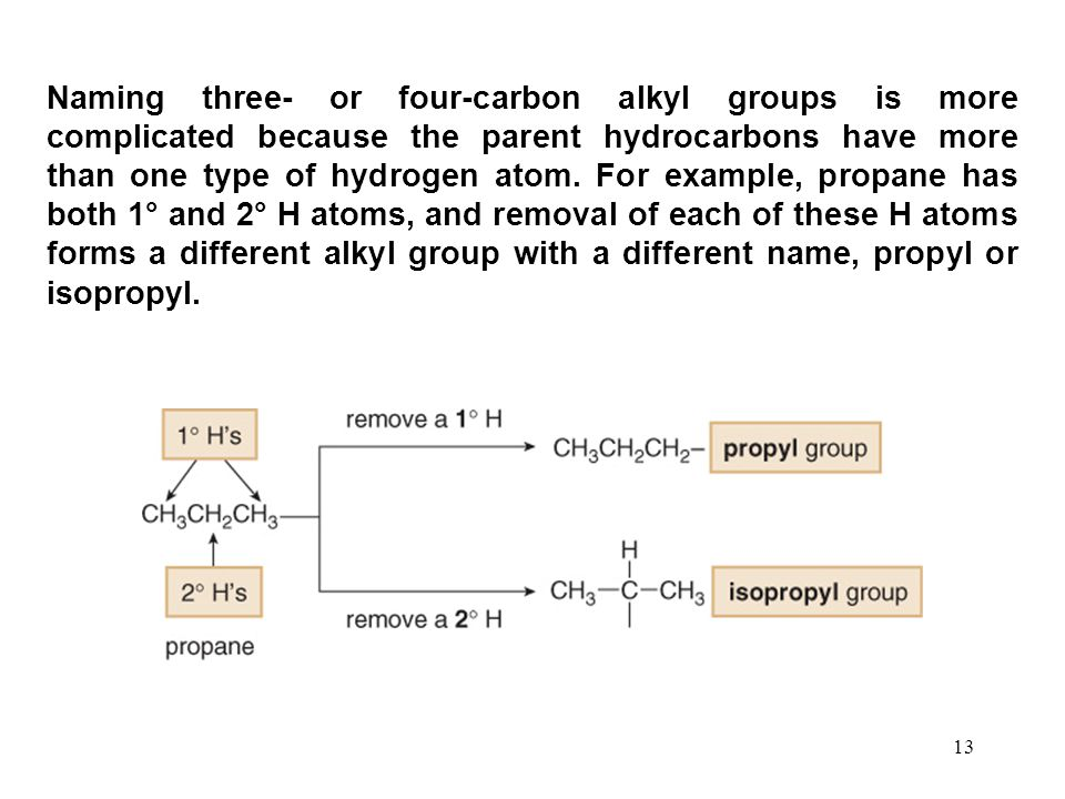 Naming three- or four-carbon alkyl groups is more complicated because the parent hydrocarbons have more than one type of hydrogen atom.