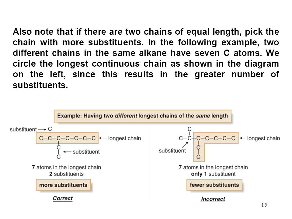 Also note that if there are two chains of equal length, pick the chain with more substituents.