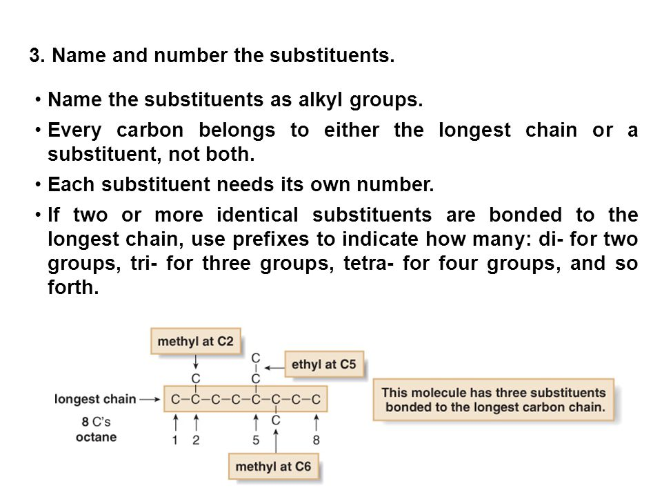 3. Name and number the substituents.