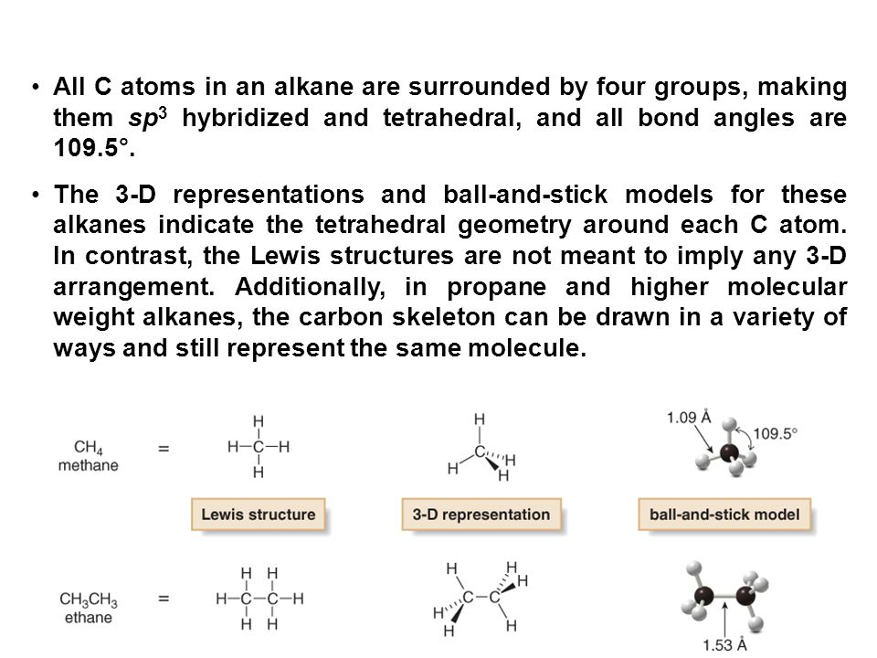 All C atoms in an alkane are surrounded by four groups, making them sp3 hybridized and tetrahedral, and all bond angles are 109.5°.