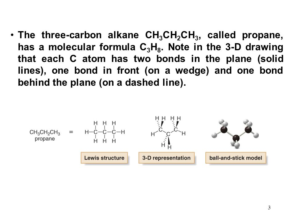 The three-carbon alkane CH3CH2CH3, called propane, has a molecular formula C3H8.