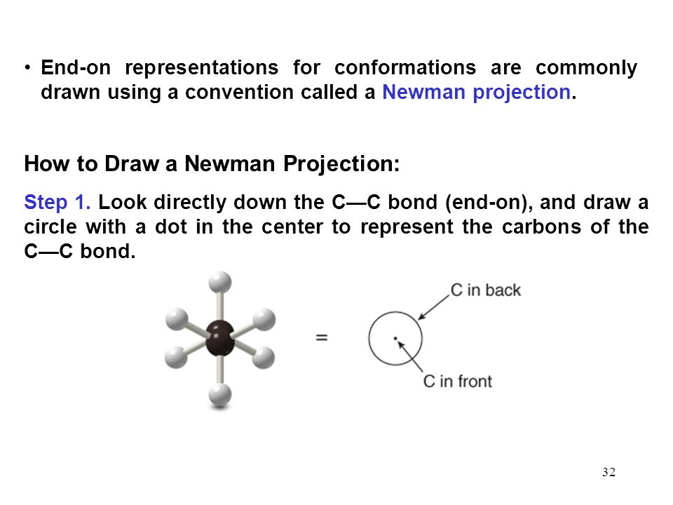 How to Draw a Newman Projection: