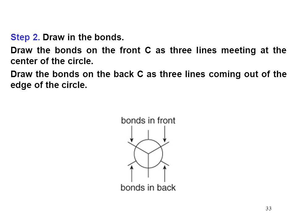 Step 2. Draw in the bonds. Draw the bonds on the front C as three lines meeting at the center of the circle.