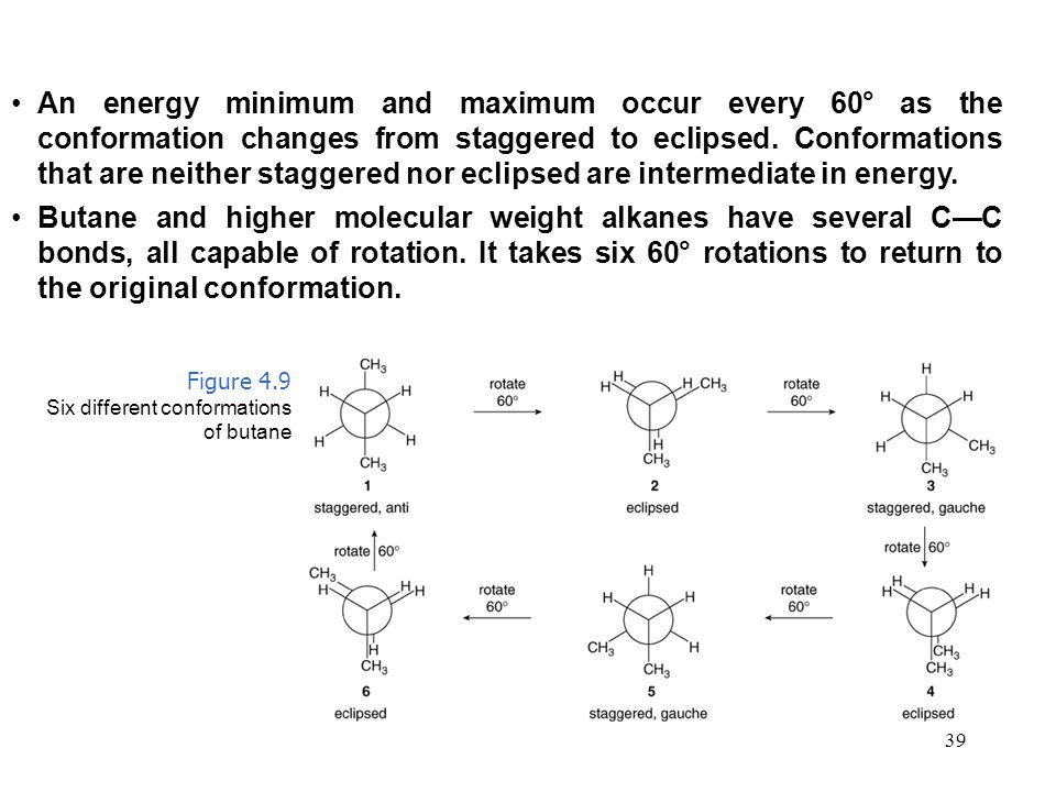 An energy minimum and maximum occur every 60° as the conformation changes from staggered to eclipsed. Conformations that are neither staggered nor eclipsed are intermediate in energy.