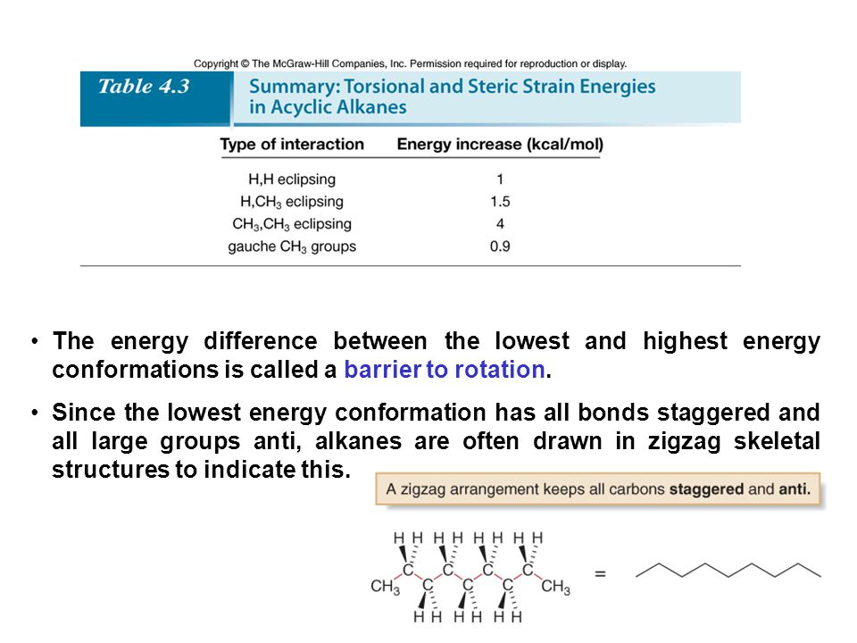 The energy difference between the lowest and highest energy conformations is called a barrier to rotation.