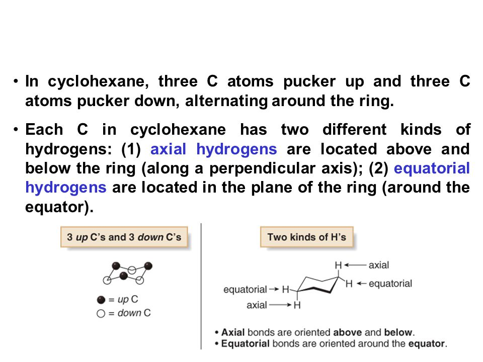 In cyclohexane, three C atoms pucker up and three C atoms pucker down, alternating around the ring.