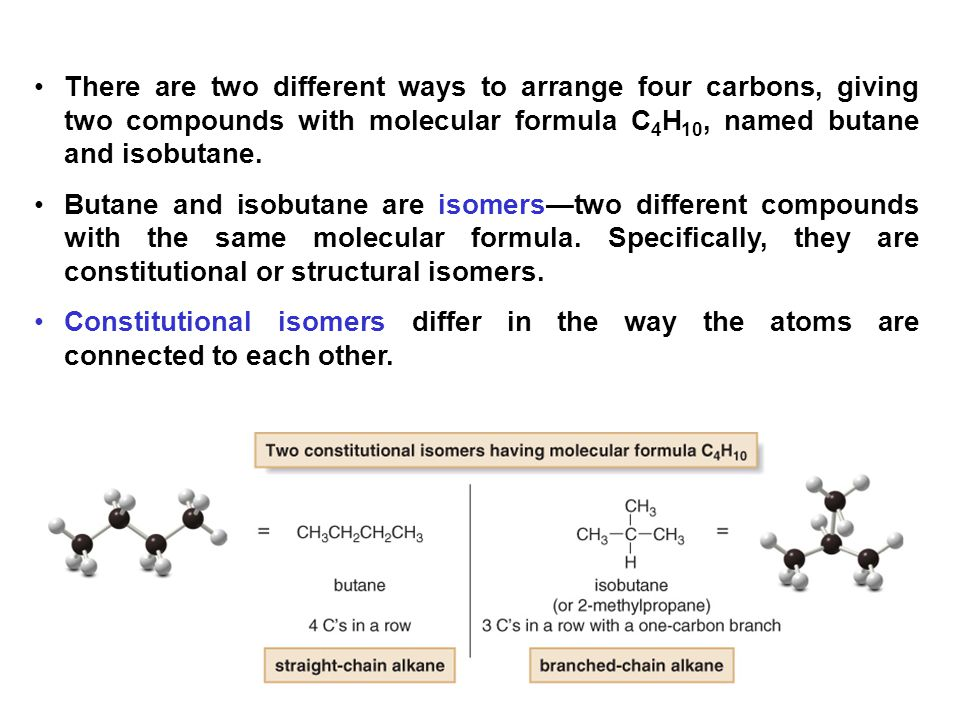 There are two different ways to arrange four carbons, giving two compounds with molecular formula C4H10, named butane and isobutane.