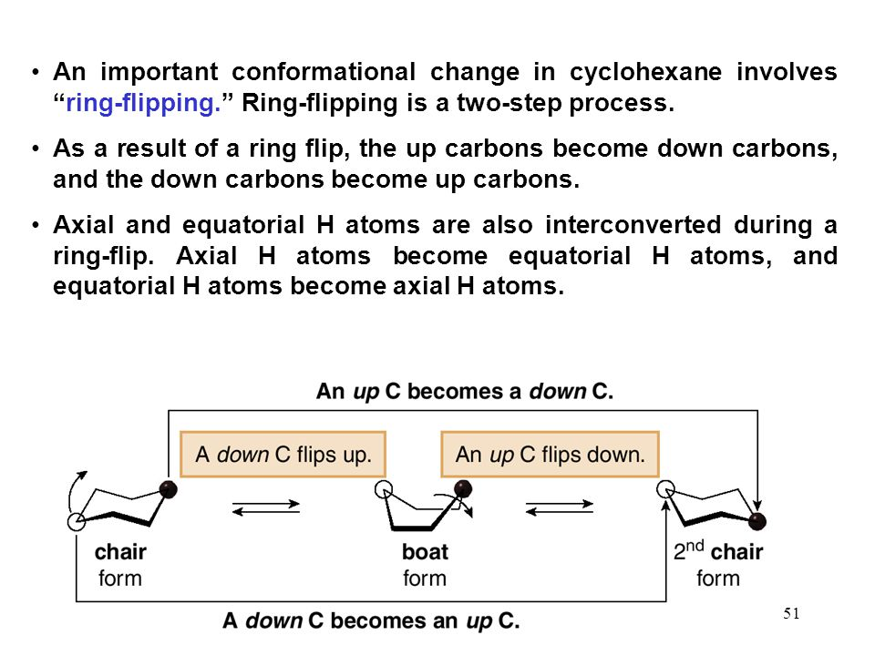 An important conformational change in cyclohexane involves ring-flipping. Ring-flipping is a two-step process.