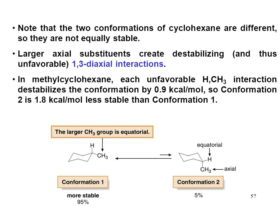 Note that the two conformations of cyclohexane are different, so they are not equally stable.