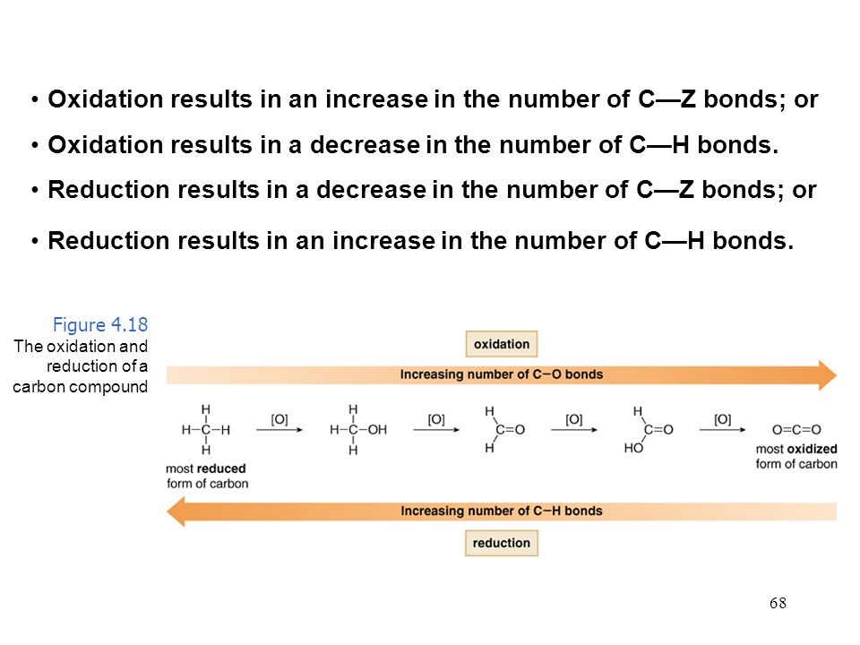 Oxidation results in an increase in the number of C—Z bonds; or