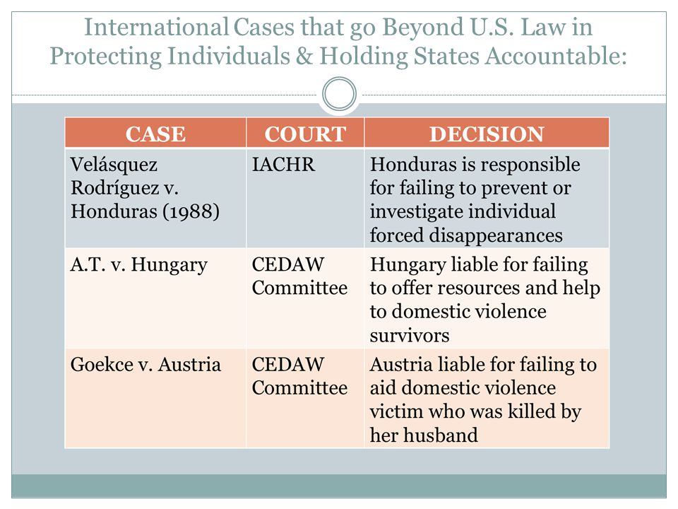 International Cases that go Beyond U. S
