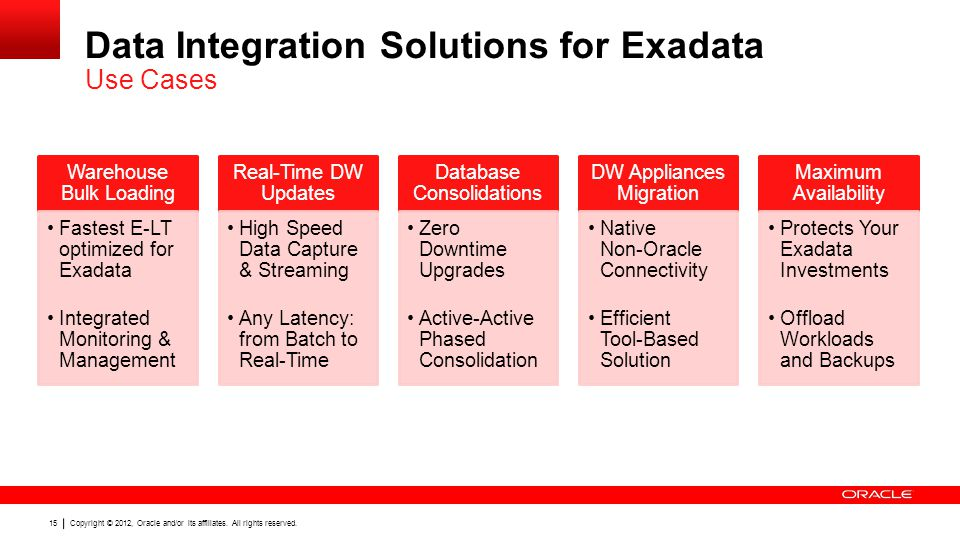 Data Integration Solutions for Exadata Use Cases