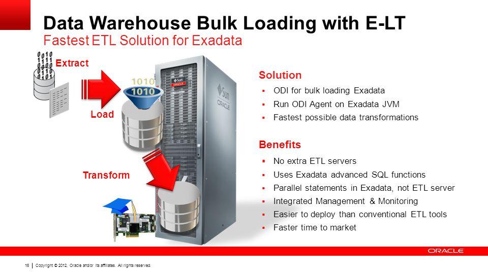 Data Warehouse Bulk Loading with E-LT Fastest ETL Solution for Exadata