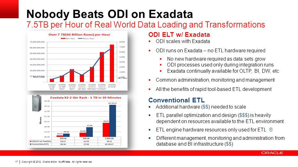 Nobody Beats ODI on Exadata 7