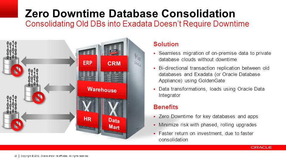 Zero Downtime Database Consolidation Consolidating Old DBs into Exadata Doesn't Require Downtime