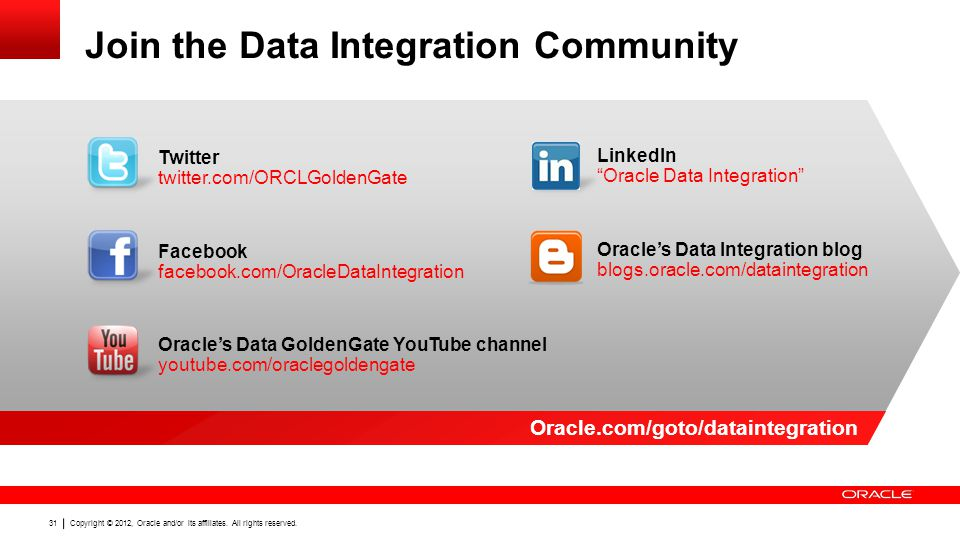 Join the Data Integration Community