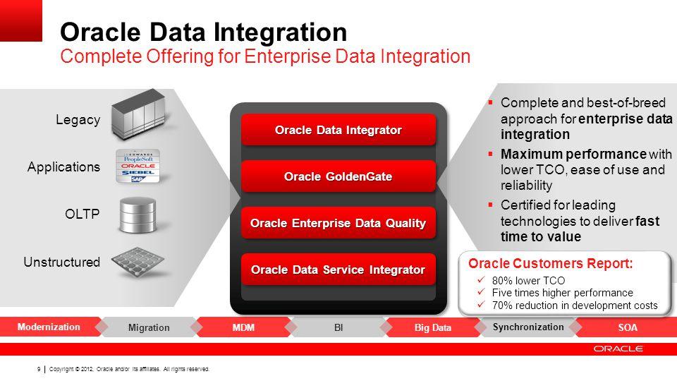 Oracle Data Integration Complete Offering for Enterprise Data Integration