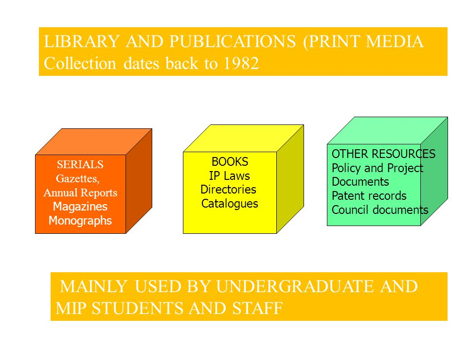 LIBRARY AND PUBLICATIONS (PRINT MEDIA Collection dates back to 1982