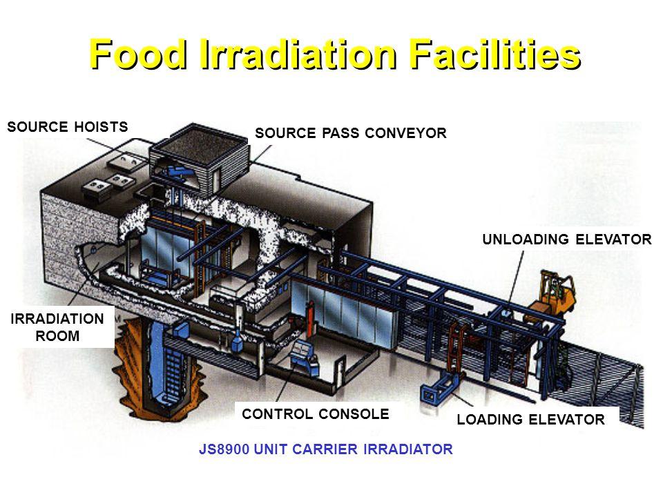 Food Irradiation Facilities