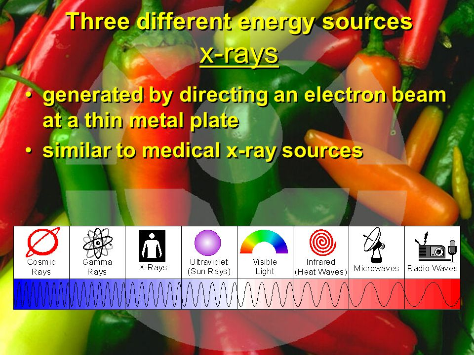Three different energy sources x-rays
