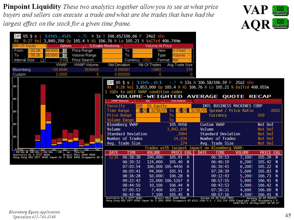 Bloomberg Equity Application Specialists 415-743-3540