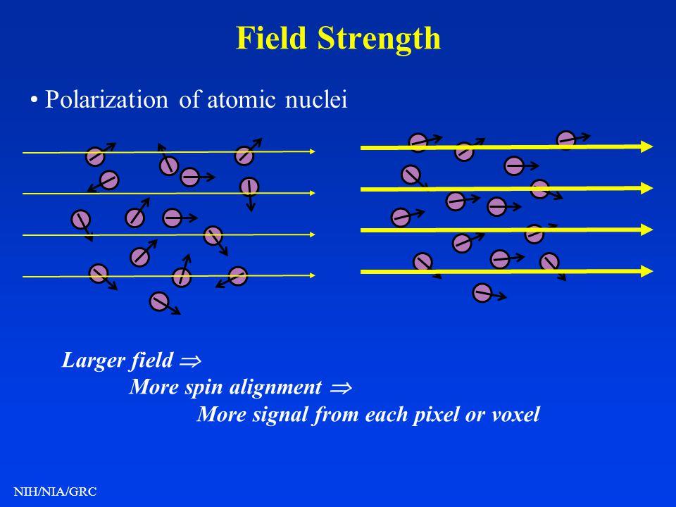 • Polarization of atomic nuclei