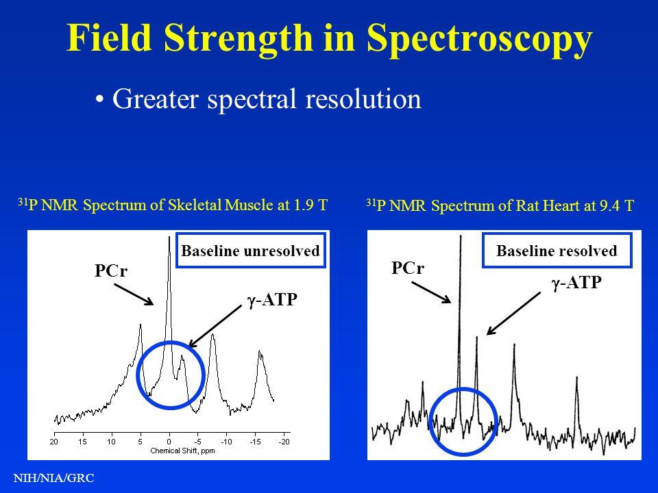 Field Strength in Spectroscopy