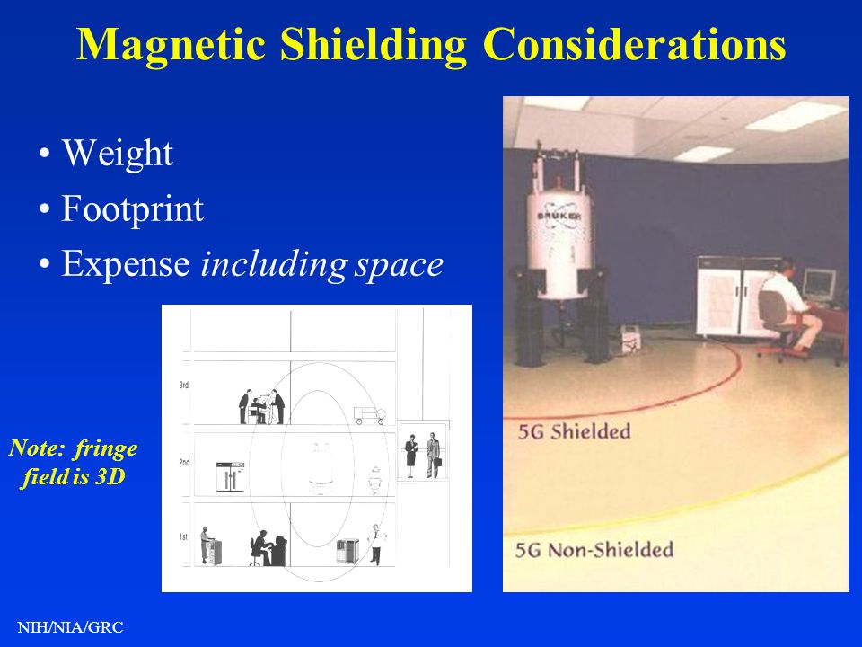 Magnetic Shielding Considerations