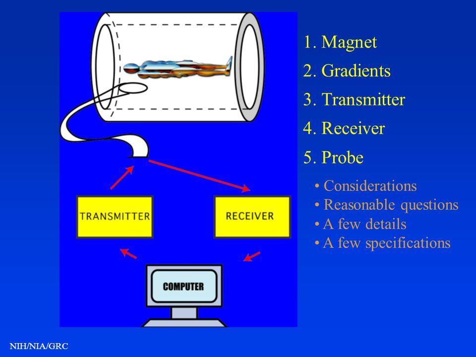 1. Magnet 2. Gradients 3. Transmitter 4. Receiver 5. Probe