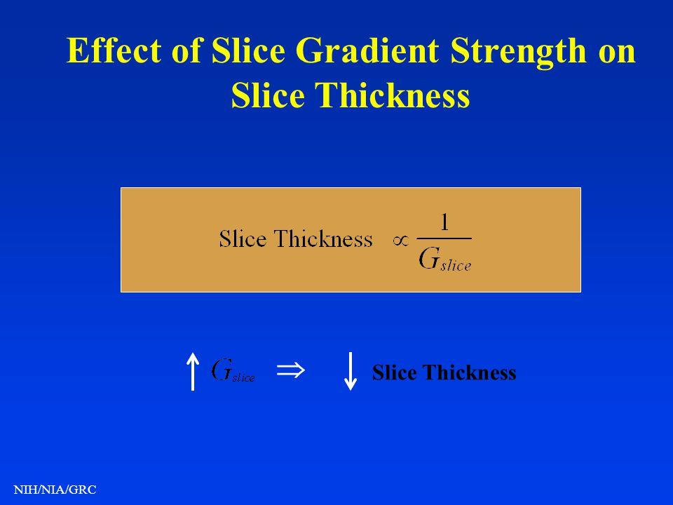Effect of Slice Gradient Strength on