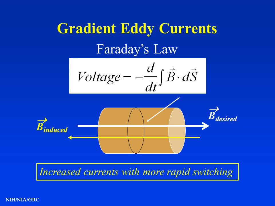 Gradient Eddy Currents