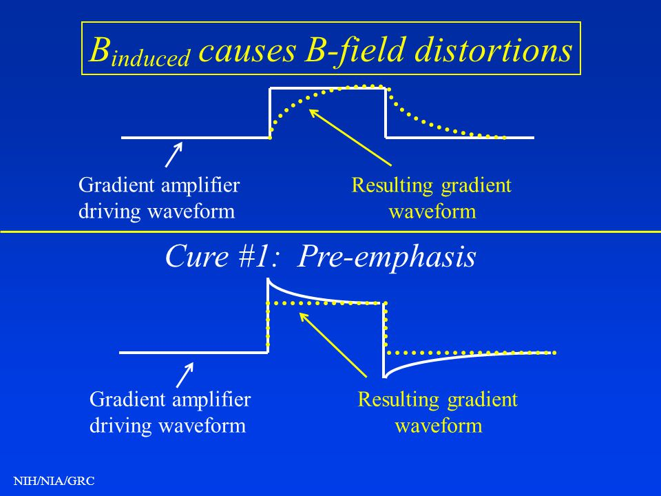 Binduced causes B-field distortions