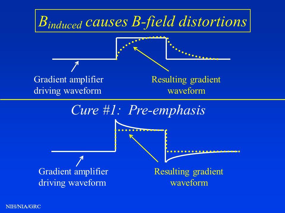 Binduced causes B-field distortions