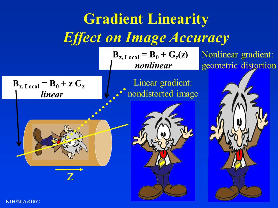 Effect on Image Accuracy