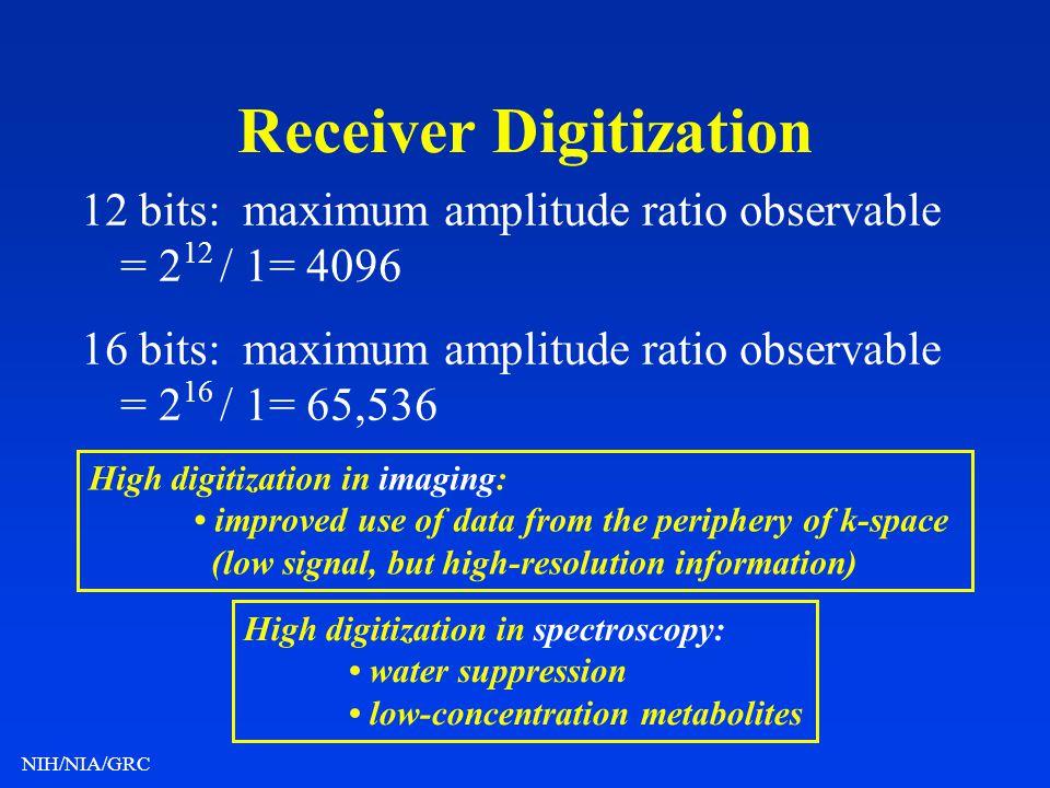 Receiver Digitization