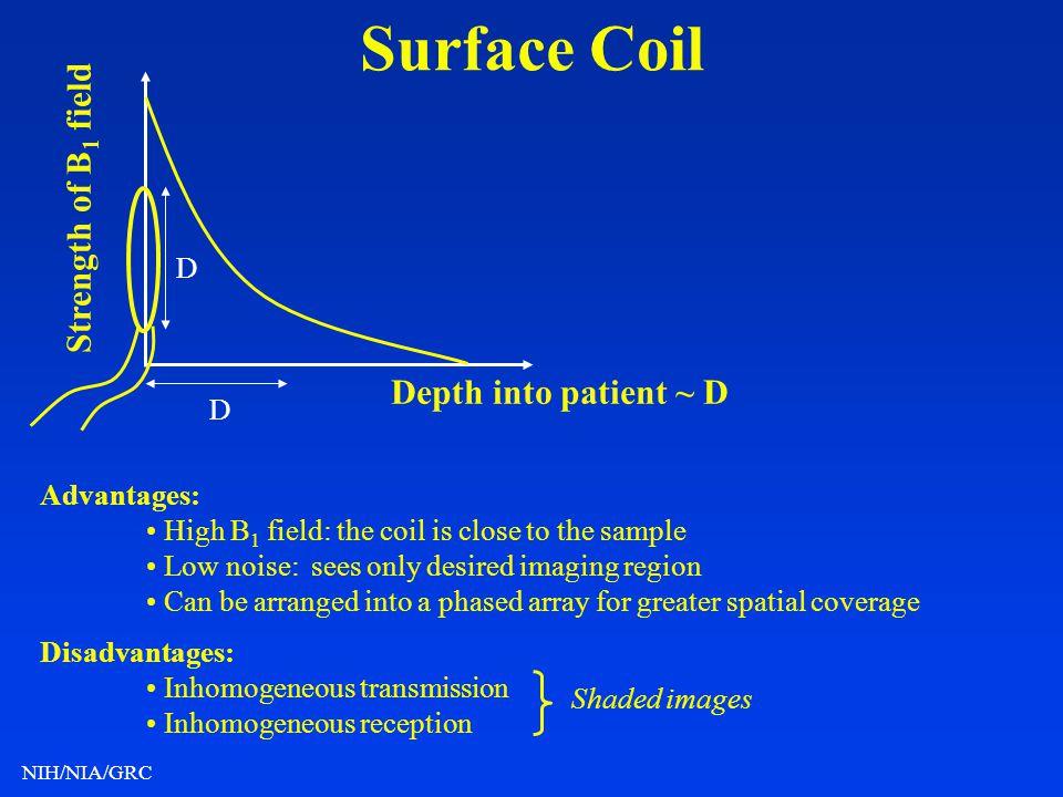 Surface Coil Strength of B1 field Depth into patient ~ D D Advantages: