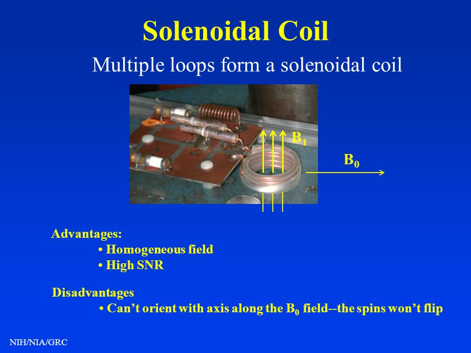 Multiple loops form a solenoidal coil